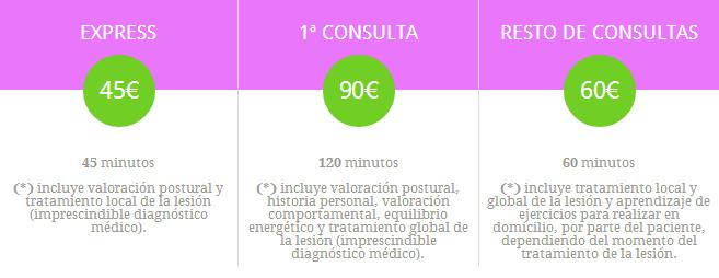 Tabla de precios de tratamientos - Fisioterapia en armonía